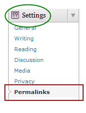 Permalinks WordPress
